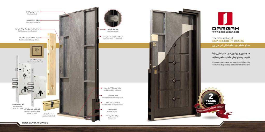 درب ضد سرقت شیراز,فروش درب ضد سرقت شیراز
